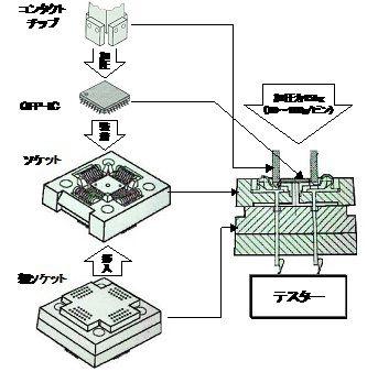 KT法状況分析事例の概念図