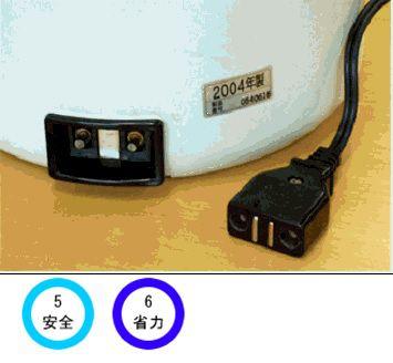 ユニバーサルデザイン電気炊飯器の例