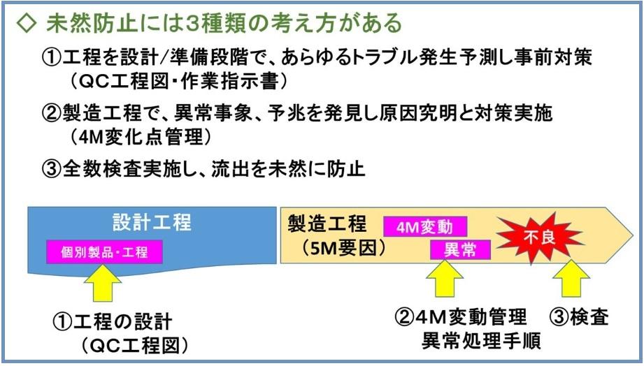 4M変更管理