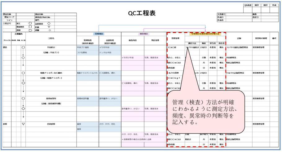 QC工程図