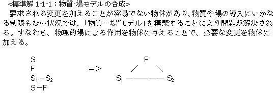 物質-場モデルの合成